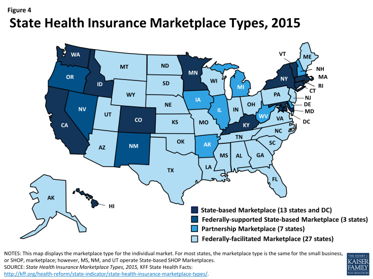 Figure 4: State Health Insurance Marketplace Types, 2015