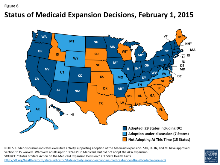 Figure 6: Status of Medicaid Expansion Decisions, February 1, 2015