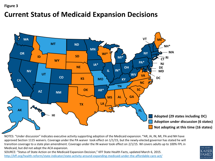 Figure 3: Current Status of Medicaid Expansion Decisions