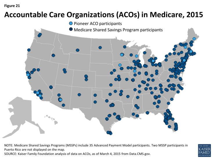 Figure 21: Accountable Care Organizations (ACOs) in Medicare, 2015