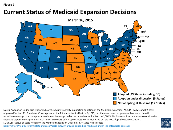 Figure 9: Current Status of Medicaid Expansion Decisions