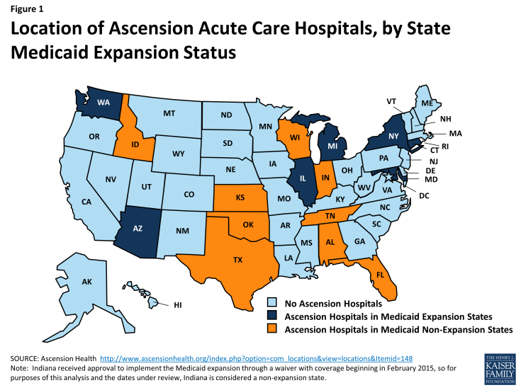 Figure 1: Location of Ascension Acute Care Hospitals, by State Medicaid Expansion Status