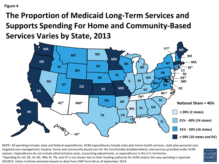 Figure 4: The Proportion of Medicaid Long-Term Services and Supports Spending For Home and Community-Based Services Varies by State, 2013