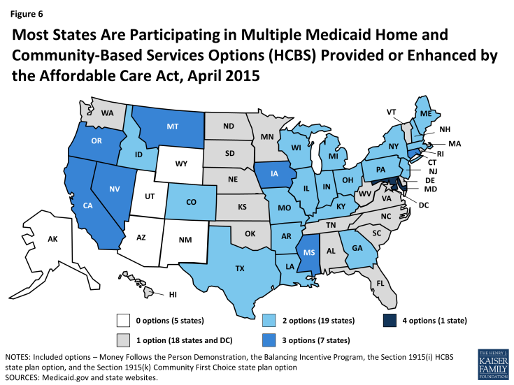 Figure 6: Most States Are Participating in Multiple Medicaid Home and Community-Based Services Options (HCBS) Provided or Enhanced by the Affordable Care Act, April 2015