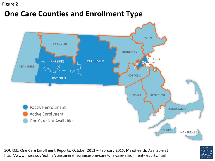 Figure 2: One Care Counties and Enrollment Type