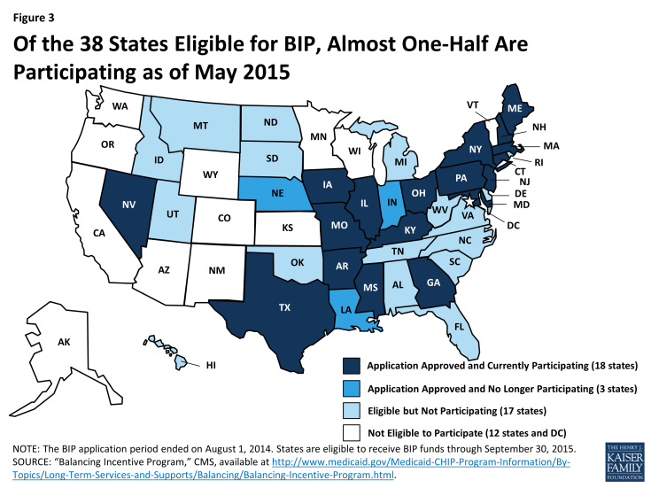 Figure 3: Of the 38 States Eligible for BIP, Almost One-Half Are Participating as of May 2015