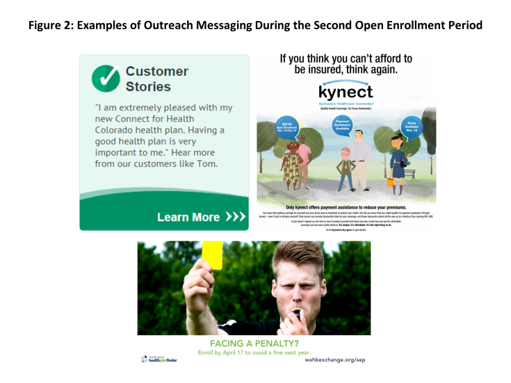 Figure 2: Examples of Outreach Messaging During the Second Open Enrollment Period