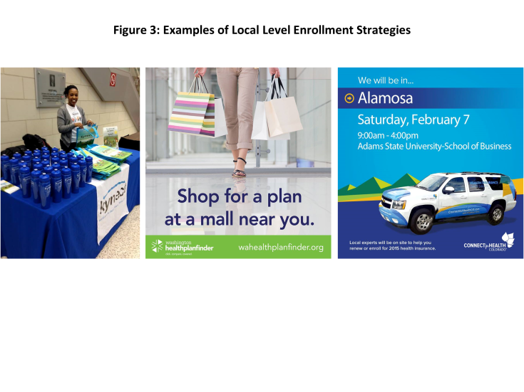 Figure 3: Examples of Local Level Enrollment Strategies