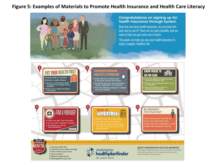 Figure 5: Examples of Materials to Promote Health Insurance and Health Care Literacy