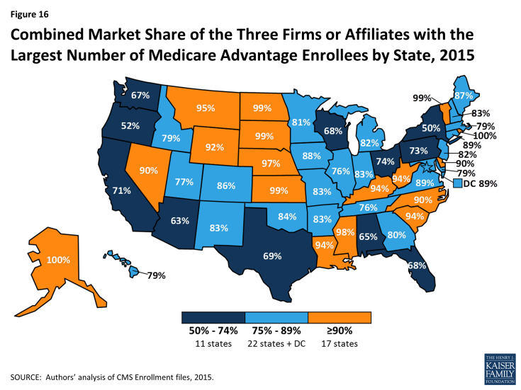 Figure 16: Combined Market Share of the Three Firms or Affiliates with the Largest Number of Medicare Advantage Enrollees by State, 2015