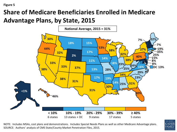 Figure 5: Share of Medicare Beneficiaries Enrolled in Medicare Advantage Plans, by State, 2015