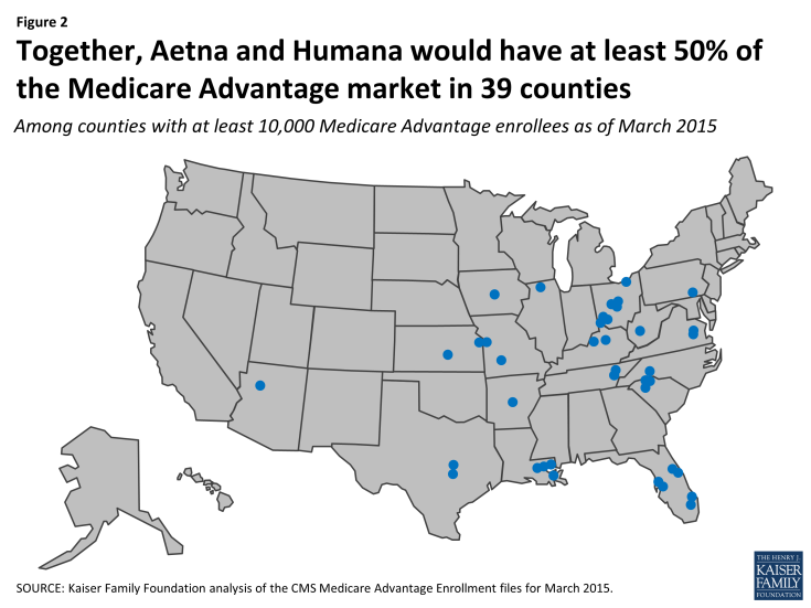 Figure 2: Together, Aetna and Humana would have at least 50% of the Medicare Advantage market in 39 counties