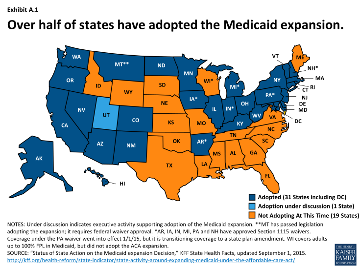 Exhibit A.1: Over half of states have adopted the Medicaid expansion.