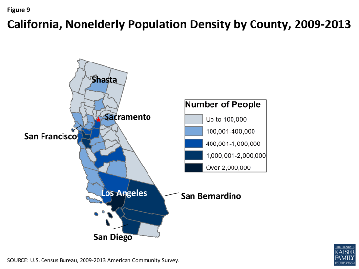 Figure 9: California, Nonelderly Population Density by County, 2009-2013