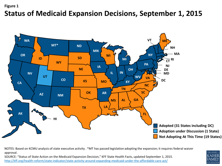 Figure 1: Status of Medicaid Expansion Decisions, September 1, 2015
