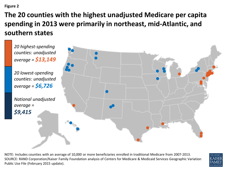 Figure 2: The 20 counties with the highest unadjusted Medicare per capita spending in 2013 were primarily in northeast, mid-Atlantic, and southern states