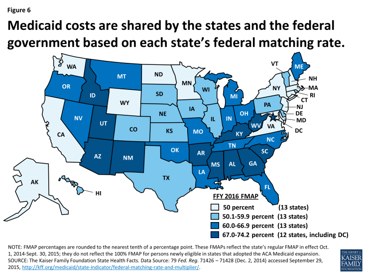 Figure 6: Medicaid costs are shared by the states and the federal government based on each state's federal matching rate.