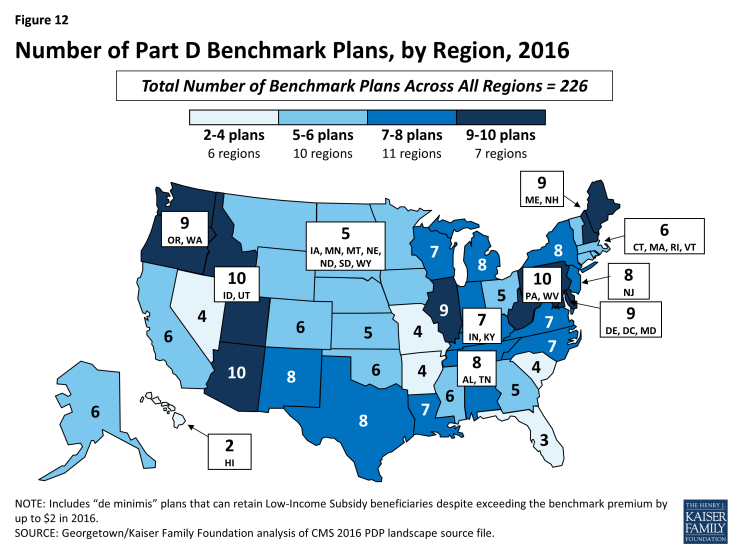Figure 12: Number of Part D Benchmark Plans, by Region, 2016