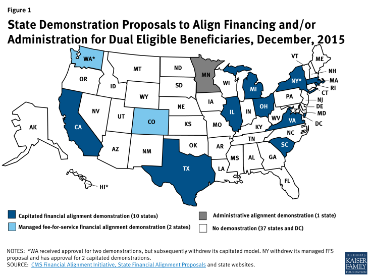 Figure 1: State Demonstration Proposals to Align Financing and/or Administration for Dual Eligible Beneficiaries, December, 2015