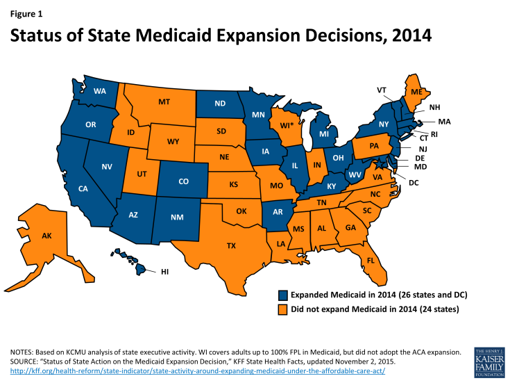 Figure 1: Status of State Medicaid Expansion Decisions, 2014