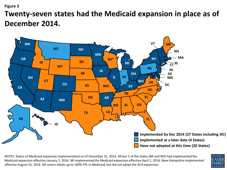 Figure 3: Twenty-seven states had the Medicaid expansion in place as of December 2014.