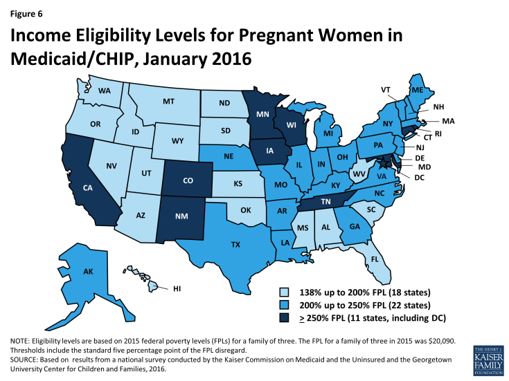 Figure 6: Income Eligibility Levels for Pregnant Women in Medicaid/CHIP, January 2016