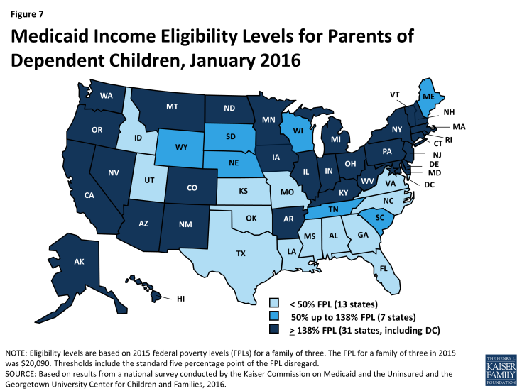 Figure 7: Medicaid Income Eligibility Levels for Parents of Dependent Children, January 2016