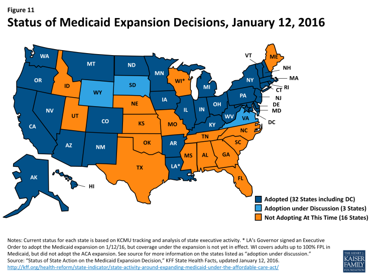 Figure 11: Status of Medicaid Expansion Decisions, January 12, 2016