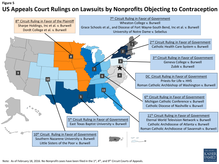 Figure 5: US Appeals Court Rulings on Lawsuits by Nonprofits Objecting to Contraception