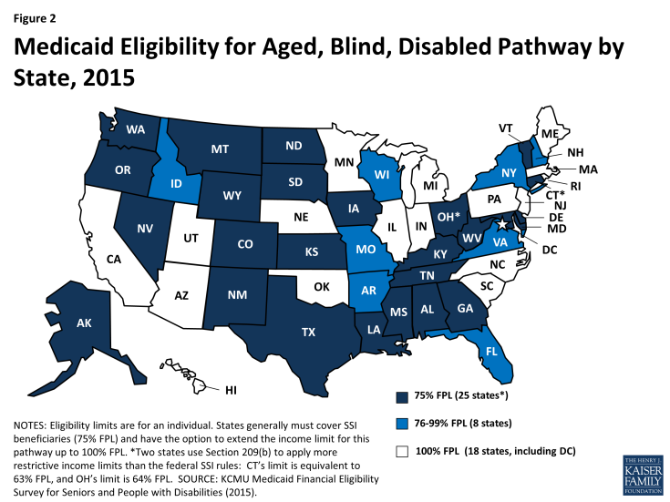 Figure 2: Medicaid Eligibility for Aged, Blind, Disabled Pathway by State, 2015