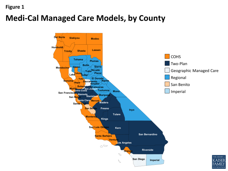 Figure 1: Medi-Cal Managed Care Models, by County
