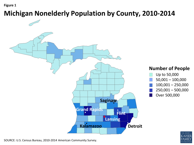 Figure 1: Michigan Nonelderly Population by County, 2010-2014