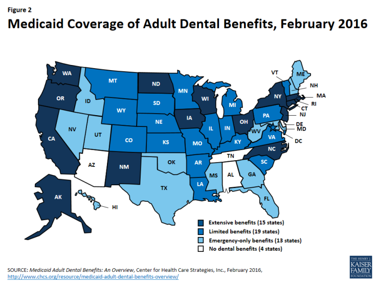 Figure 2: Medicaid Coverage of Adult Dental Benefits, February 2016