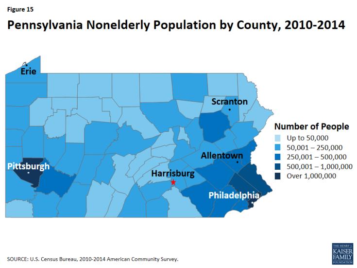 Figure 15: Pennsylvania Nonelderly Population by County, 2010-2014