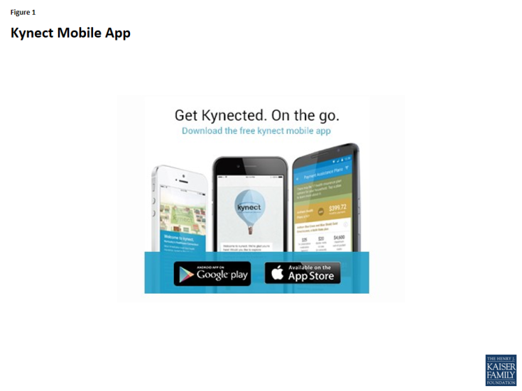 Figure 1: Kynect Mobile App