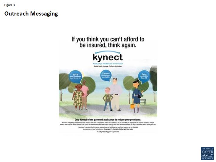 Figure 3: Outreach Messaging