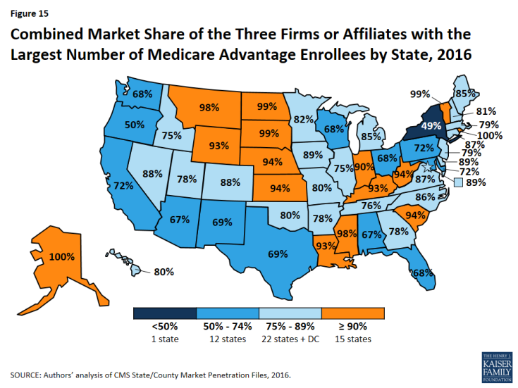 Figure 15: Combined Market Share of the Three Firms or Affiliates with the Largest Number of Medicare Advantage Enrollees by State, 2016