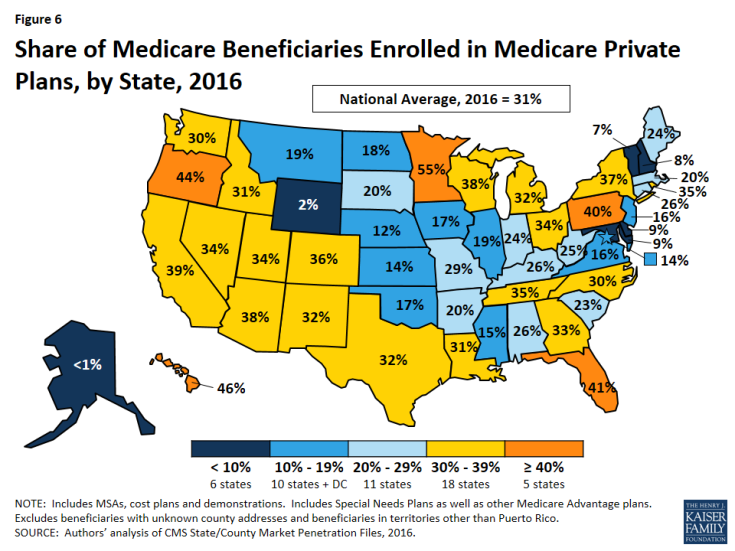 Figure 6: Share of Medicare Beneficiaries Enrolled in Medicare Private Plans, by State, 2016