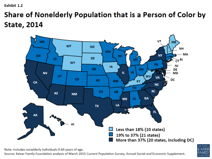 Exhibit 1.2 - Share of Nonelderly Population that is a Person of Color by State, 2014