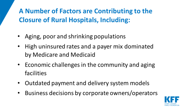 A Look at Rural Hospital Closures and Implications for