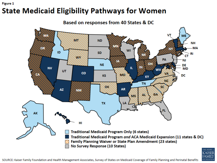 Figure 1: State Medicaid Eligibility Pathways for Women