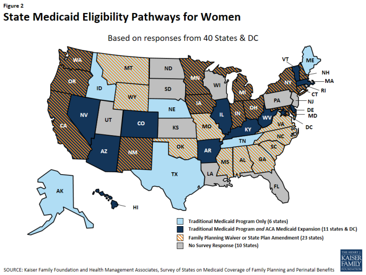 Figure 2: State Medicaid Eligibility Pathways for Women