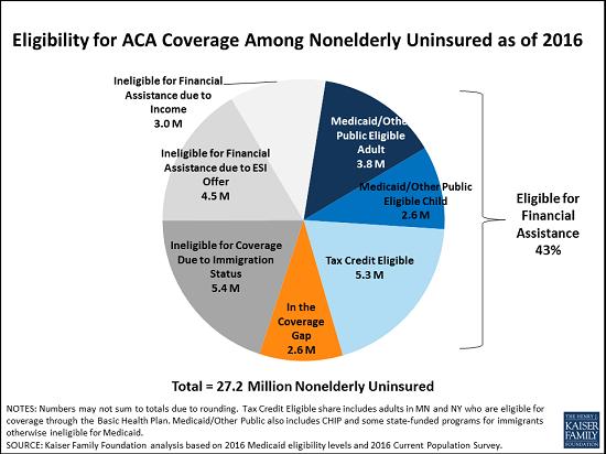 12millionuninsured