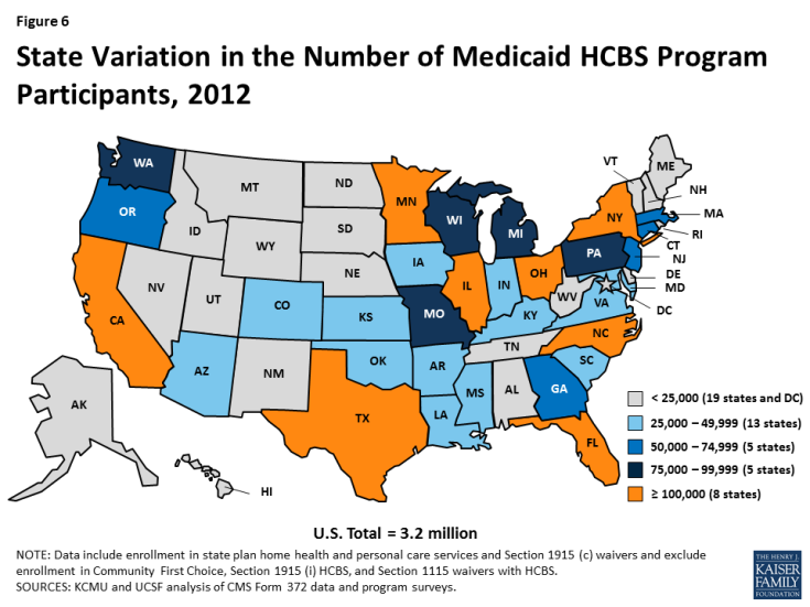 Figure 6: State Variation in the Number of Medicaid HCBS Program Participants, 2012