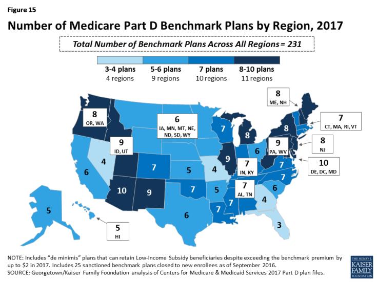 Figure 15: Number of Medicare Part D Benchmark Plans by Region, 2017