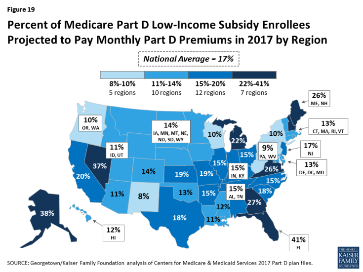 Figure 19: Percent of Medicare Part D Low-Income Subsidy Enrollees Projected to Pay Monthly Part D Premiums in 2017 by Region