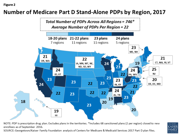 Figure 2: Number of Medicare Part D Stand-Alone PDPs by Region, 2017