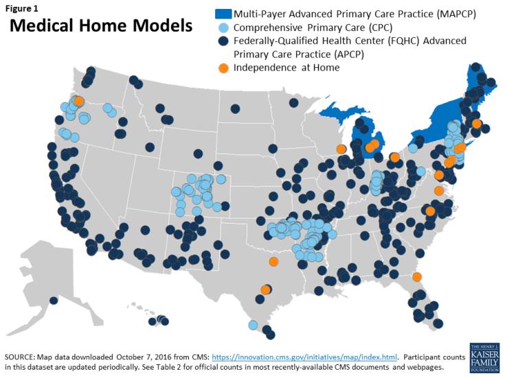 Figure 1: Medical Home Models