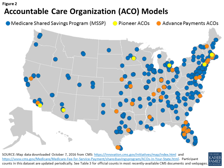 Figure 2: Accountable Care Organization (ACO) Models