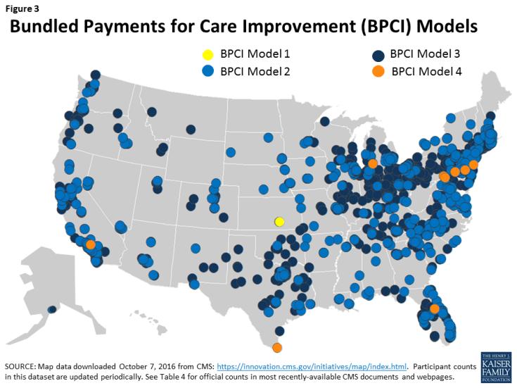 Figure 3: Bundled Payments for Care Improvement (BPCI) Models